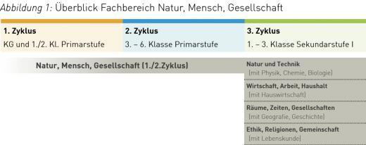 6/web/nmg_abb1_gr_deutschsprachig.jpg